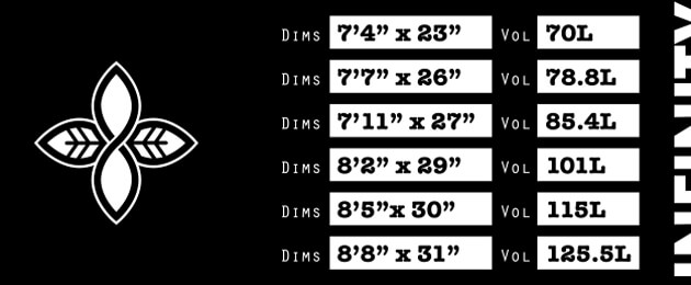 B-Line SUP Surf Board size chart