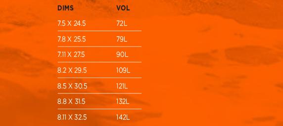 Blurrr V2 Size Chart
