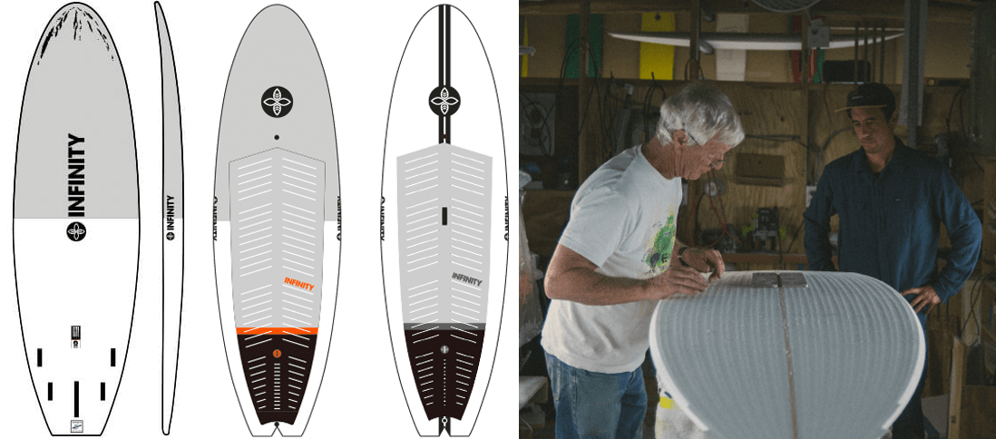 RNB SUP Surf Infinity Boards