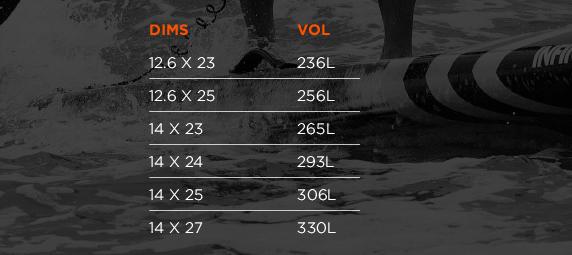 Blackfish Race Board Size Chart - Infinity Custom Boards